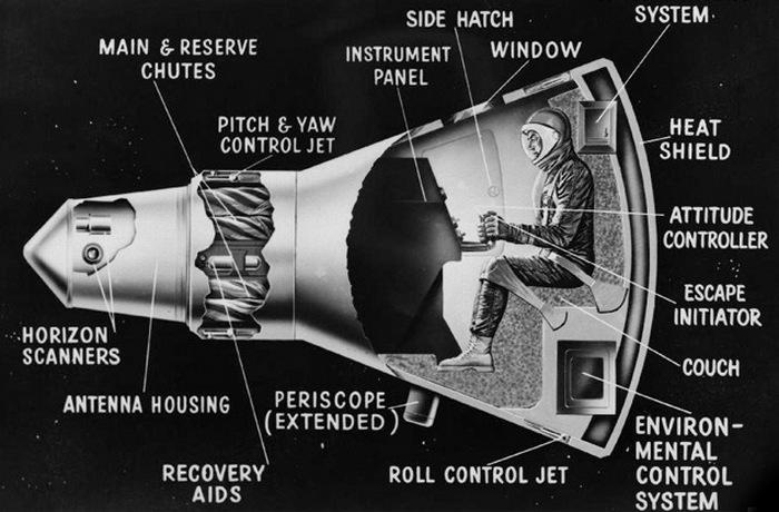 Проект Меркурий: первый пилотируемый космический аппарат.