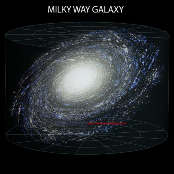 Галактика, в которой мы живём.
