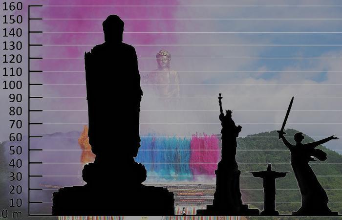 Самые высокие статуи в мире и не только статуи...