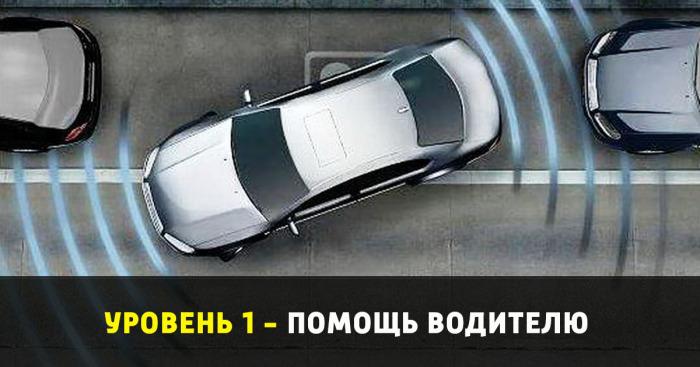 Частичная помощь водителю.