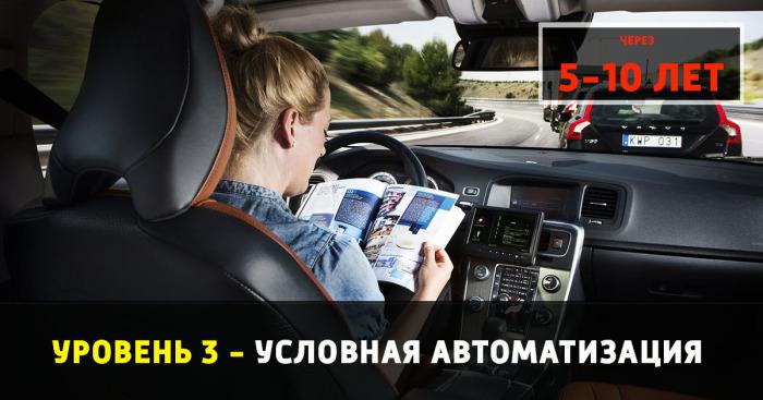 Условная автоматизация - самый высокий уровень автоматизации.