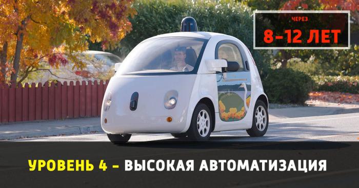 Google/Waymo - яркий представитель автомобилей будущего.