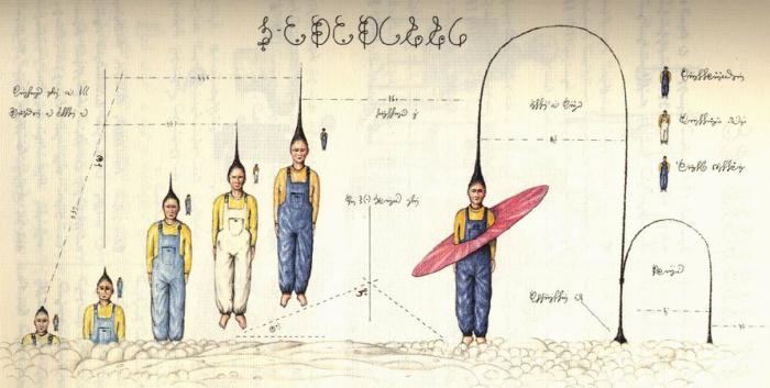 Иллюстрации от книги Codex Seraphinianus.