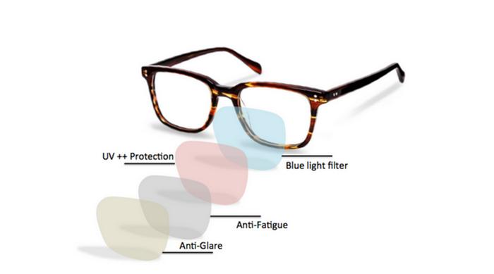 Инновационные очки, которые защитят глаза.