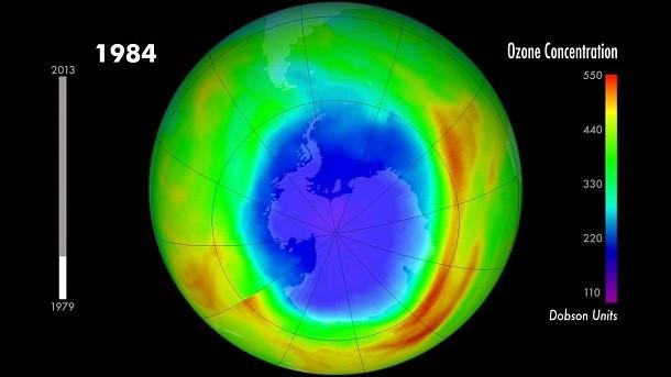 A formação da camada de ozono.