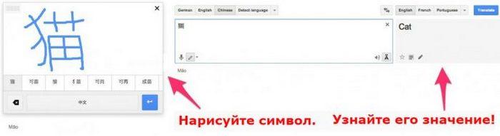 Google Translate в ручном режиме.
