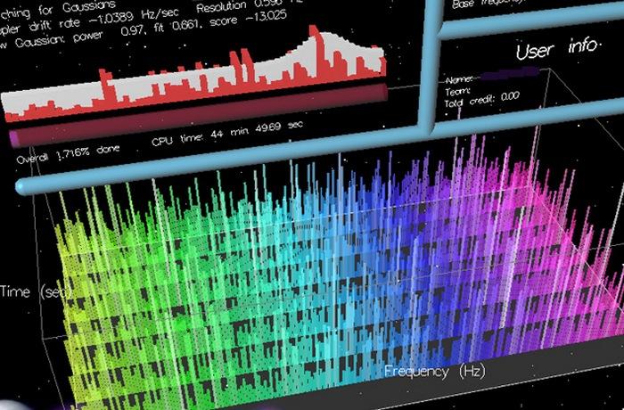 Радиоволны SETI