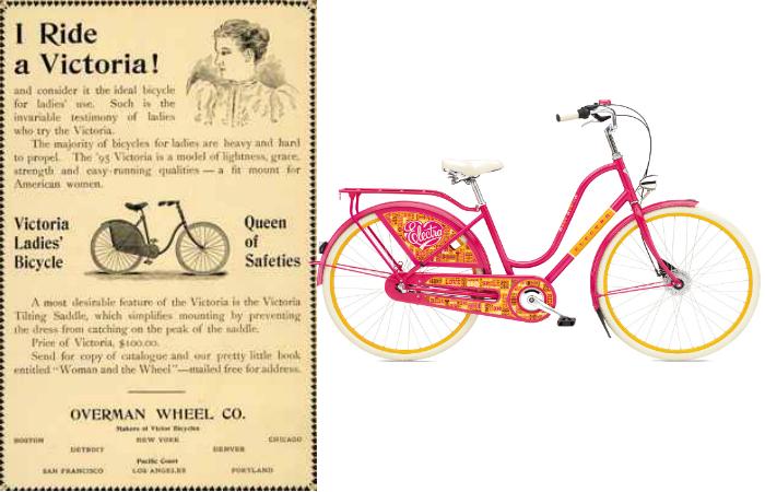 Велозащита для дамских платьев.