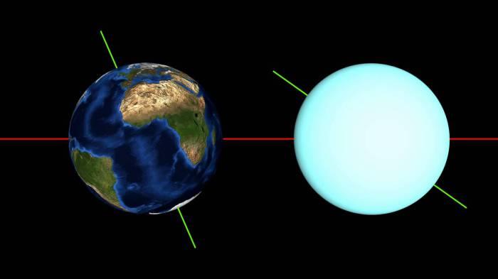 Вісь обертання Урана.