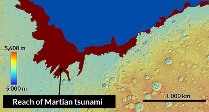 Древнемарсианские мега-цунами.