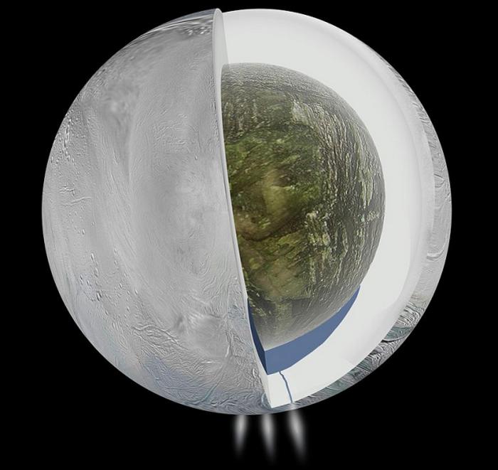 Подводный океан на спутнике Энцелад