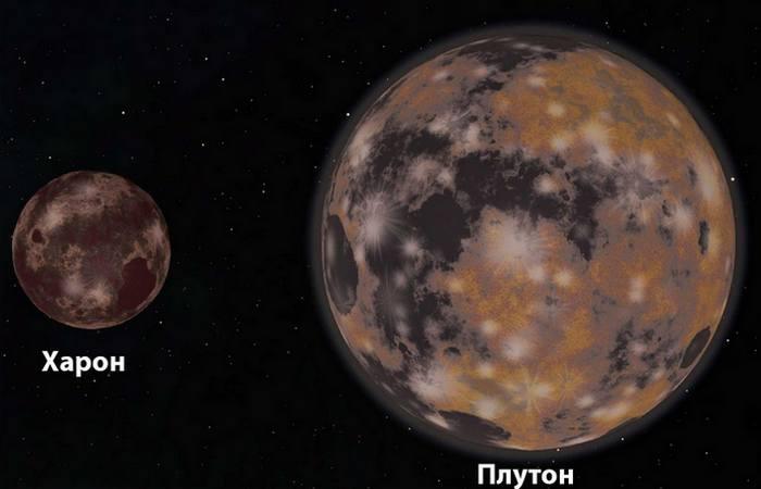 Планета Плутон: год длиной 248 земных лет.