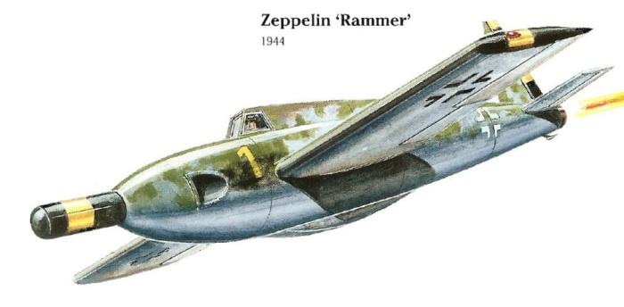 Zeppelin Rammer.