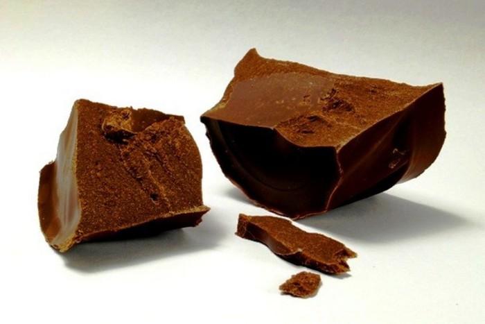 Шоколад как источник микроэлеметов.