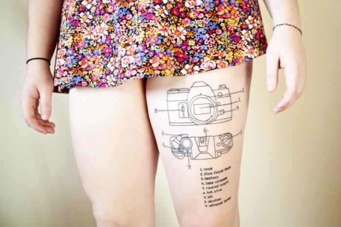 Очень полезные татуировки-инструкции.