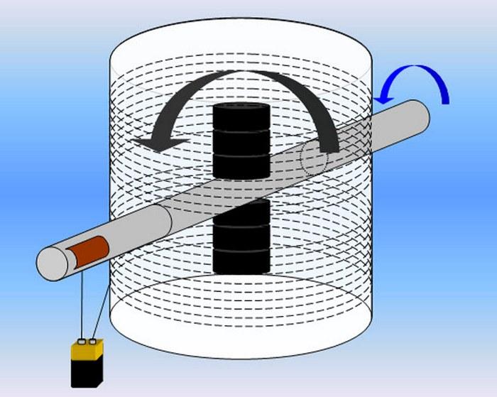 Энергетическая машина Джо Ньюмана.