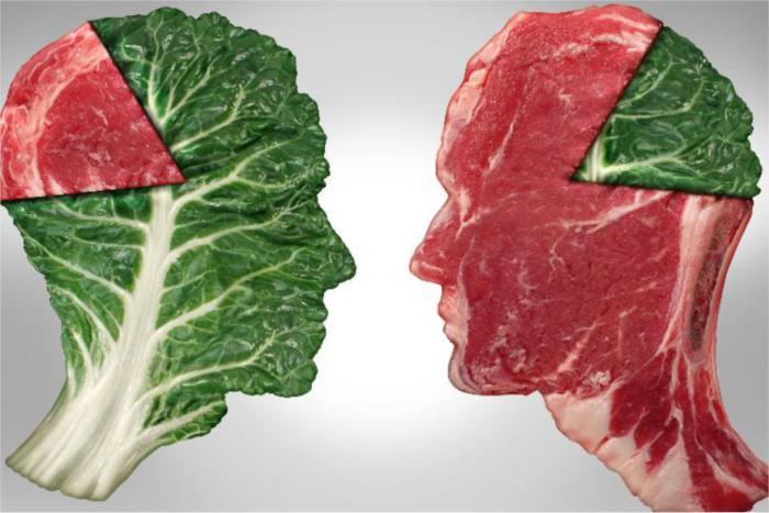 Вегетарианство или мясоедение.