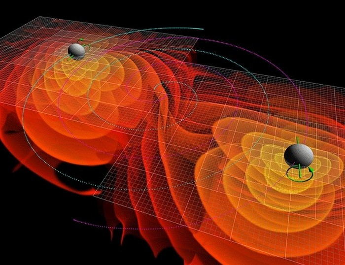 Гравитационные волны.