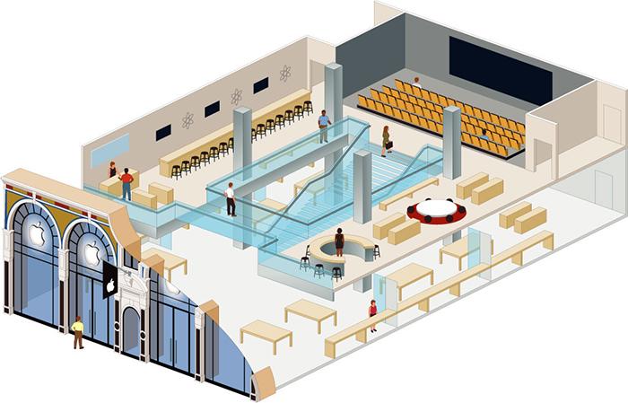 Схематичный 3d - разрез магазина