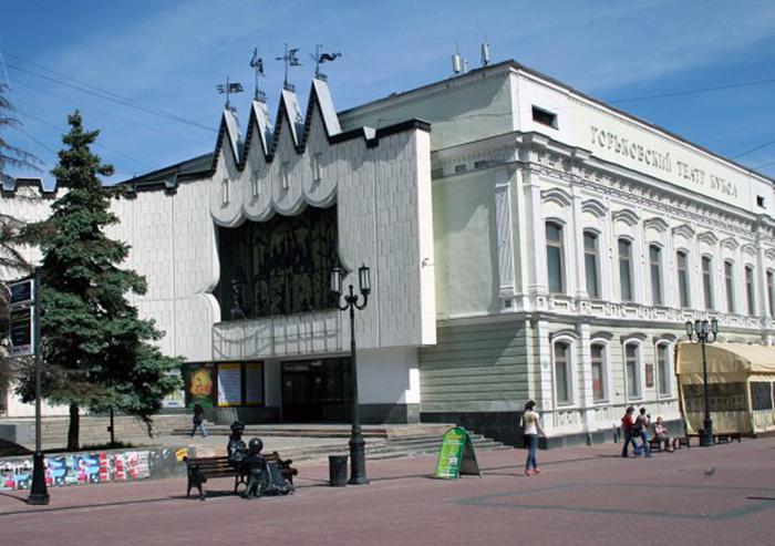 Здание Нижегородского Государственного Академического Театра Кукол