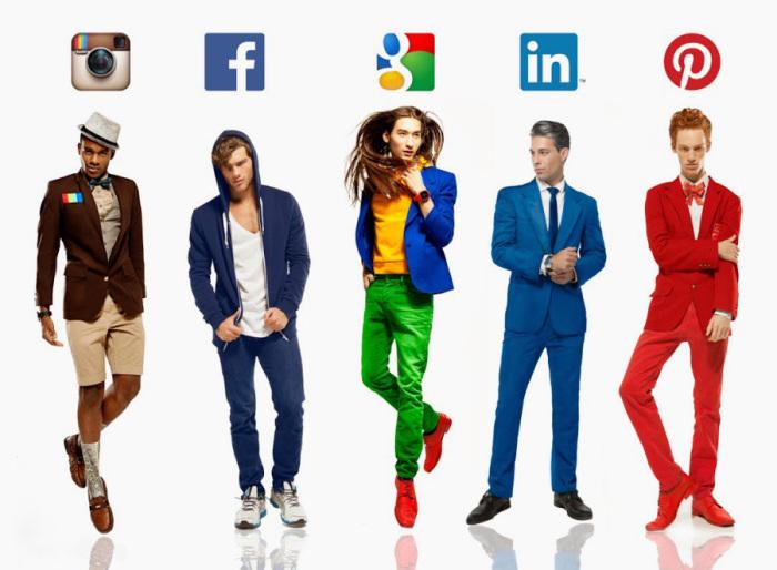 Популярные соцсети, если они стали людьми.