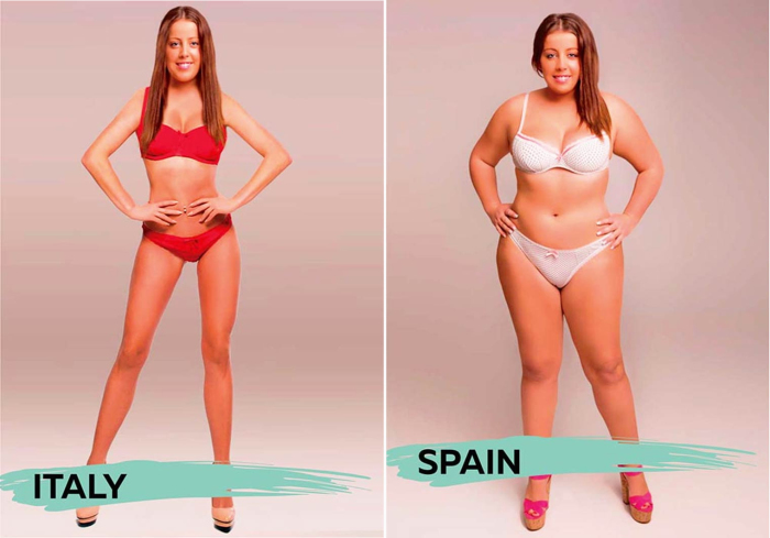 Идеал женской красоты для людей, проживающих на территории Италии и Испании, в проекте «Восприятие красоты» («Perceptions of Perfection»).