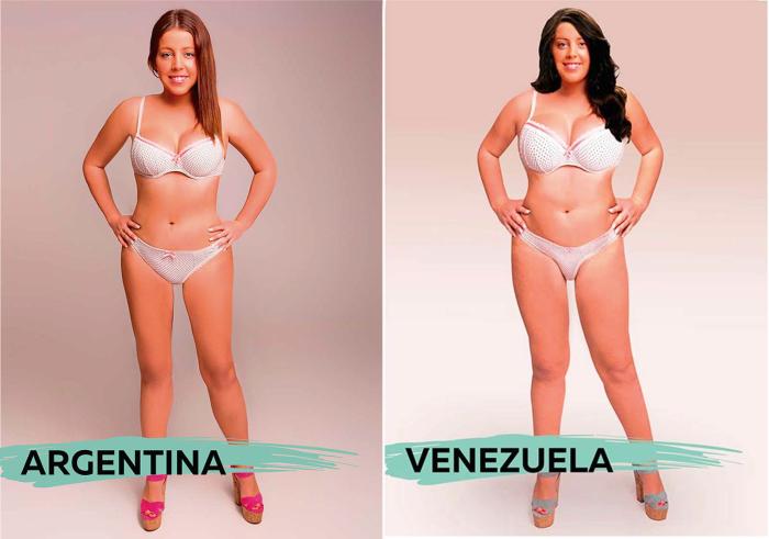 Идеал женской красоты для людей, проживающих на территории Аргентины и Венесуэлы, в проекте «Восприятие красоты» («Perceptions of Perfection»).