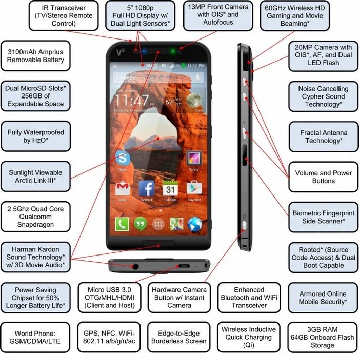 Суперсмартфон Saygus V2 – лучший телефон 2015 года