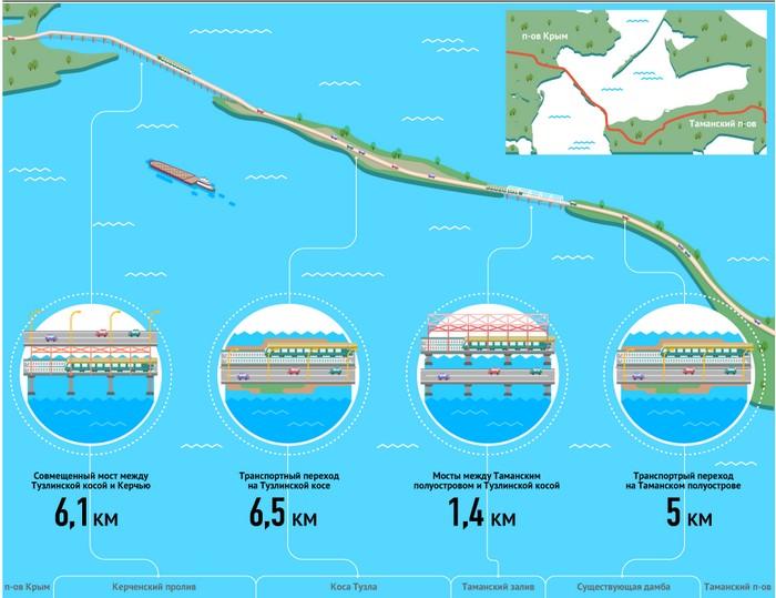 План моста через Керченский пролив