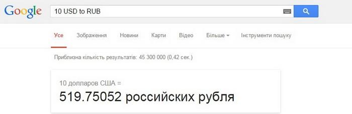 Курс доллара к рублю по версии поисковика Google