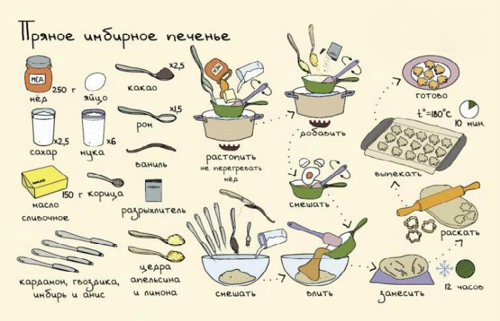Потрясающие рецепты к новогоднему столу.