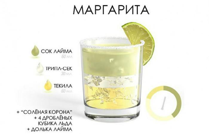 рецепты коктейлей алкогольных летних
