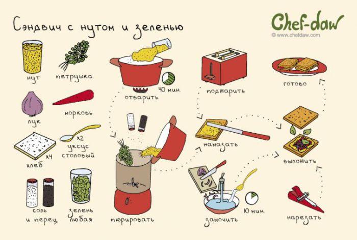 рецепты с фото завтраков