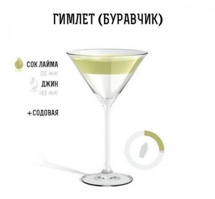 Простой напиток на основе джина с соком лайма и содовой.