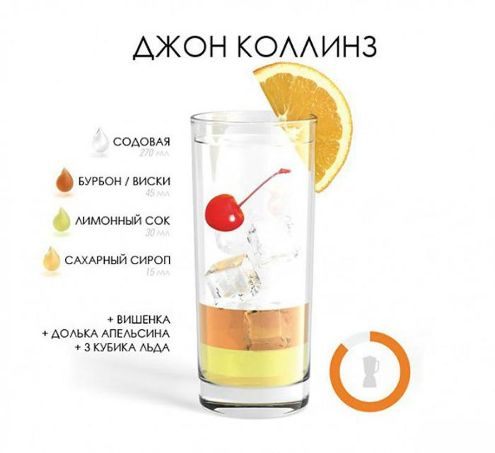 Сделать коктейль алкогольный дома