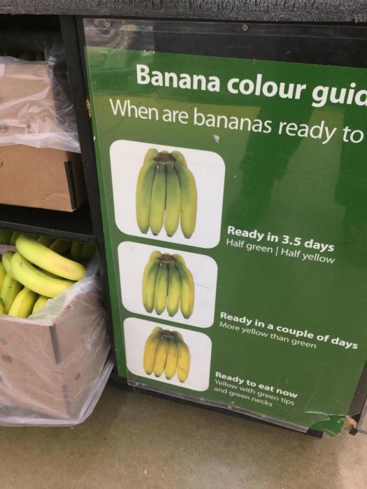 Таблица зрелости бананов.