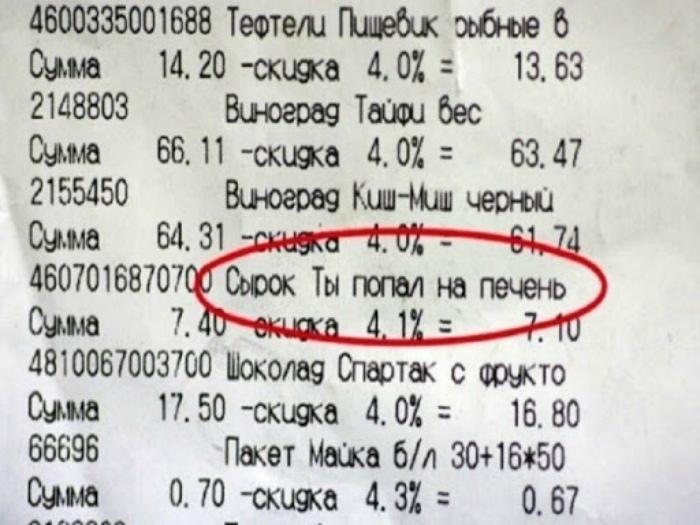 «Неужели такой дорогой?» | Фото: kalaputski.ru.