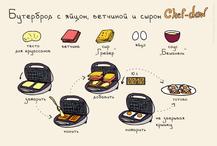 Вкуснейший горячий бутерброд с ветчиной, сыром и яйцом.