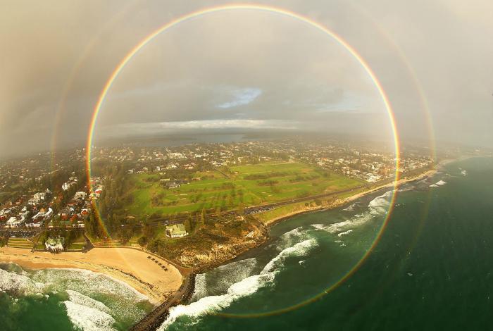 360 градусная радуга.