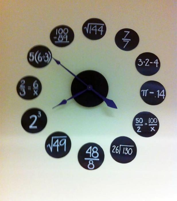 Часы с уравнениями.