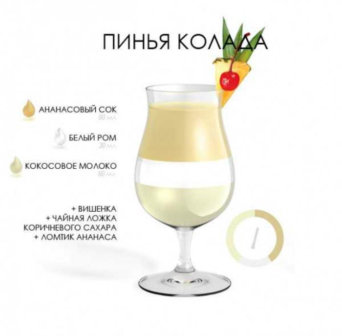 Сладкий слабоалкогольный карибский коктейль, который готовится из рома, кокосового молока и ананасового сока.