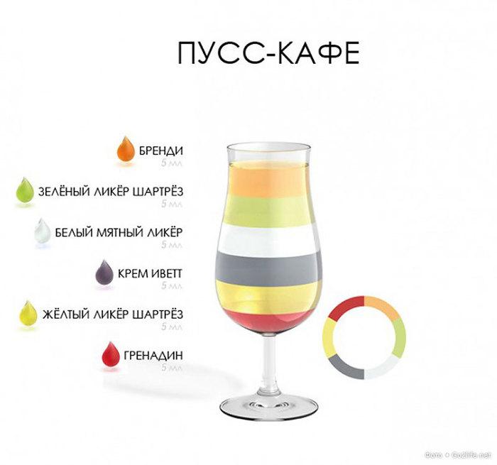 лучшие рецепты коктейлей алкогольных