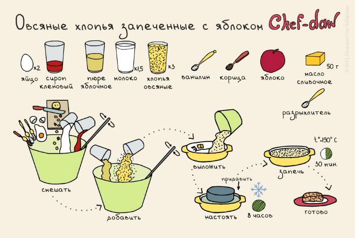 Рецепт опята с помидорами на зиму