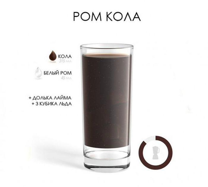 Коктейль из белого рома и кока-колы.