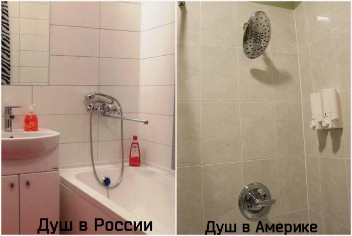 Водные процедуры и ванная комната.