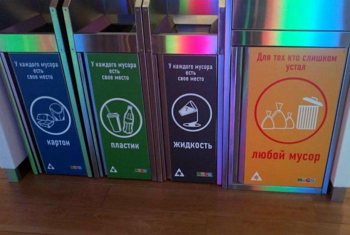 Сортировка мусора.