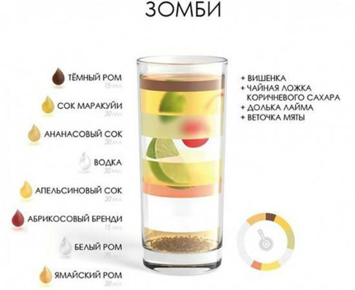 Крепкий алкогольный коктейль из трех видов рома и фруктовых соков.