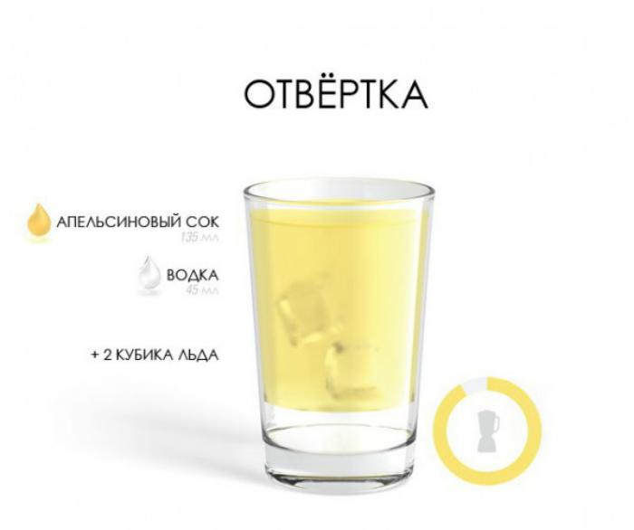 рецепты Крутые алкогольные коктейли
