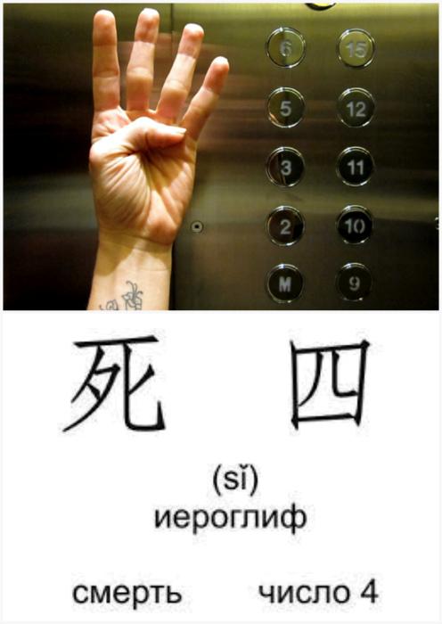 Страх числа «четыре». | Фото: УКРОП, TheQuestion.