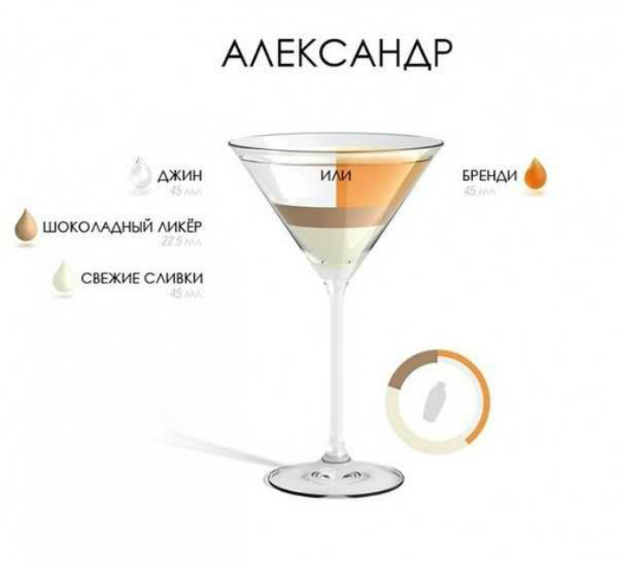 коктейль с коньяка рецепт